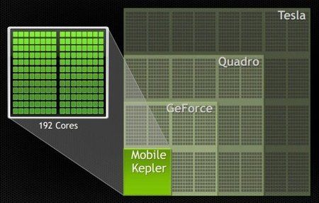 560x355xkepler-mobile-graph-560.jpg.pagespeed.ic.MsBLvqwIVy.jpg