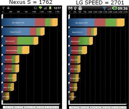 Benchmark-O-Speed-Quadrant.jpg