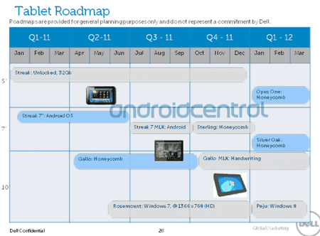 tablet_roadmap_dell.png