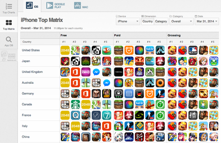 image10-iPhone-Top-Matrix.png