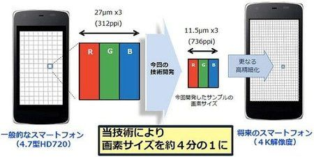 sharp-736ppi-2k-display-1.jpg