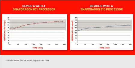 Snapdragon-810-overheating.png