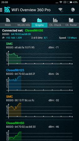 Feldstärkeverlauf zum Router.png