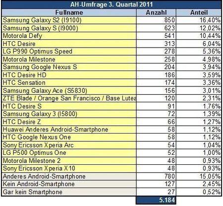 smartphone-top20.jpg