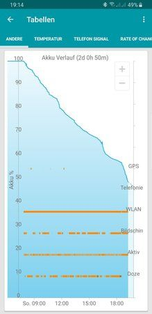 Screenshot_20190210-191438_GSam Battery Monitor Pro.jpg