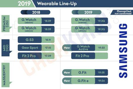 20190907samsung-wearable-lineup.jpg