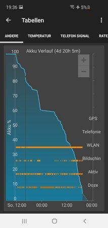 Screenshot_20200615-193640_GSam Battery Monitor.jpg