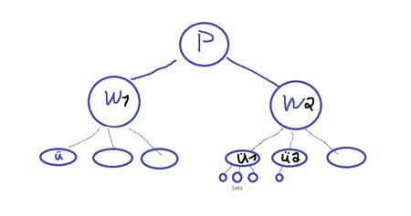 Struktur.jpg