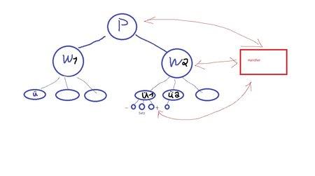 StrukturH.jpg