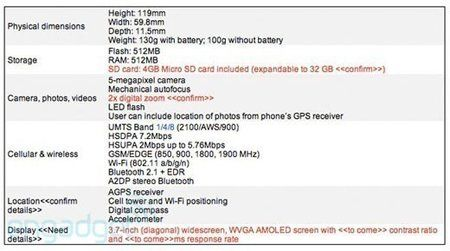 nexus-one-specs-1.jpg