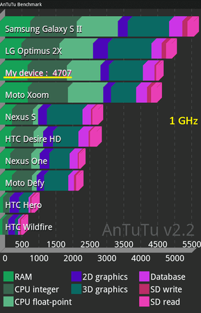 Hanns 1GHz.png