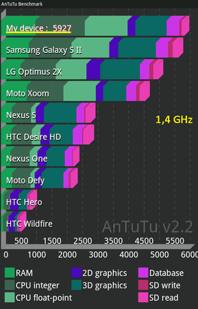 Hanns 1-4GHz.png