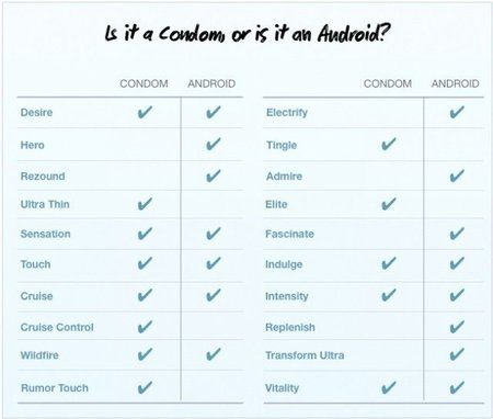 condom-or-android.jpg